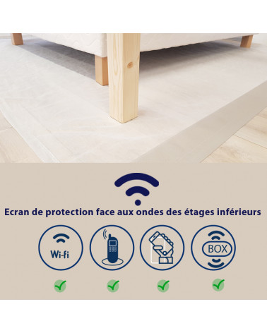 Protection sol anti -ondes