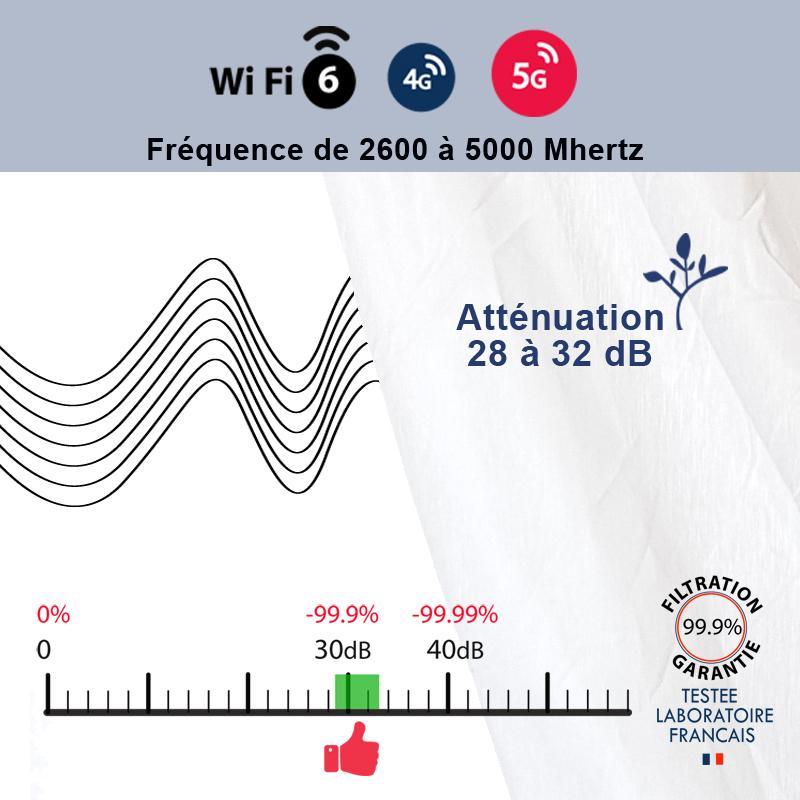tissu-anti-onde-Wifi